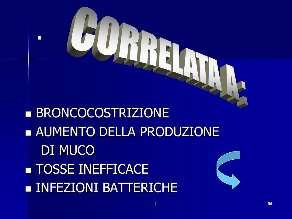 . CORRELATA A : BRONCOCOSTRIZIONE AUMENTO DELLA PRODUZIONE DI MUCO