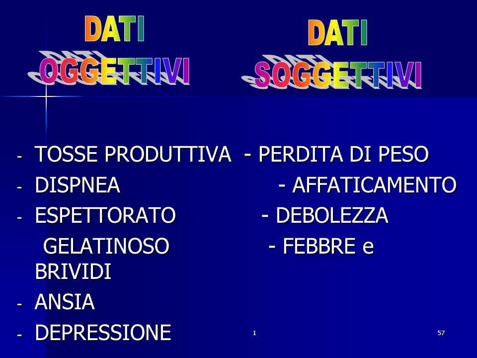 . DATI DATI OGGETTIVI SOGGETTIVI TOSSE PRODUTTIVA - PERDITA DI PESO