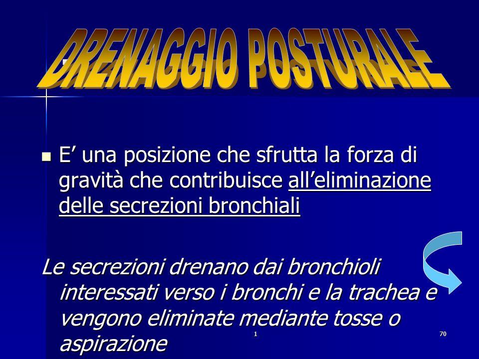 . DRENAGGIO POSTURALE. E' una posizione che sfrutta la forza di gravità che contribuisce all'eliminazione delle secrezioni bronchiali.