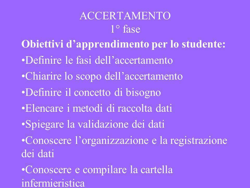 ACCERTAMENTO 1° fase Obiettivi d'apprendimento per lo studente: Definire le fasi dell'accertamento.