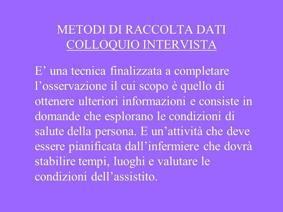 METODI DI RACCOLTA DATI COLLOQUIO INTERVISTA