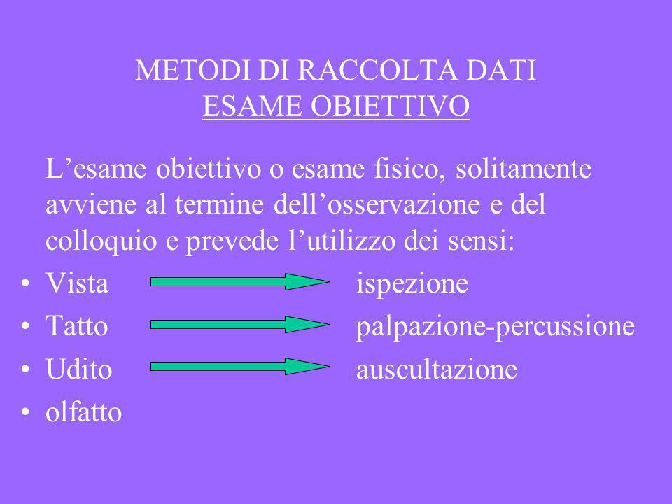 METODI DI RACCOLTA DATI ESAME OBIETTIVO