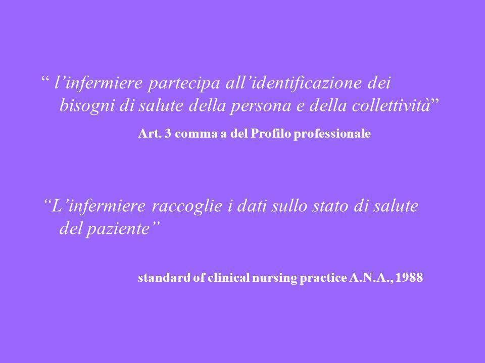 Art. 3 comma a del Profilo professionale