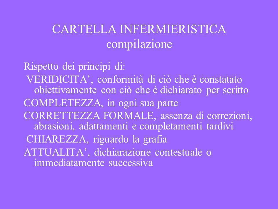 CARTELLA INFERMIERISTICA compilazione