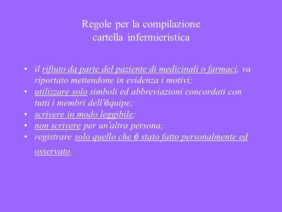 Regole per la compilazione cartella infermieristica