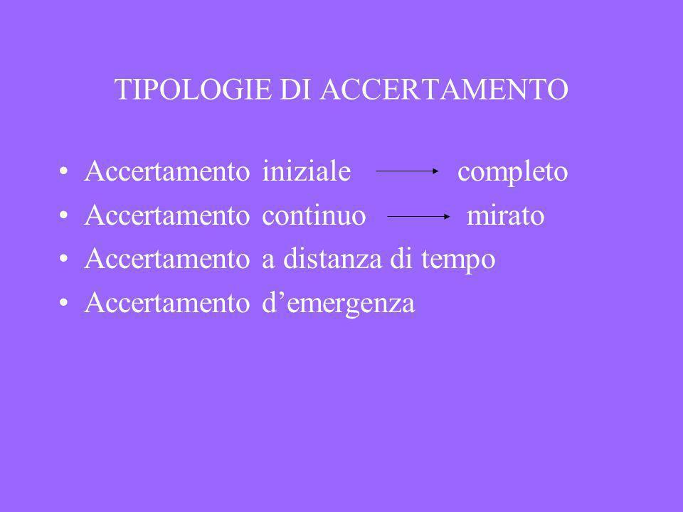 TIPOLOGIE DI ACCERTAMENTO