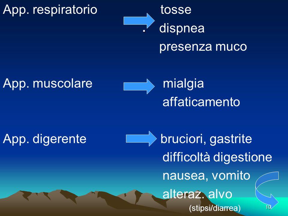 . App. respiratorio tosse dispnea presenza muco App. muscolare mialgia
