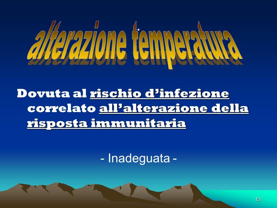 alterazione temperatura