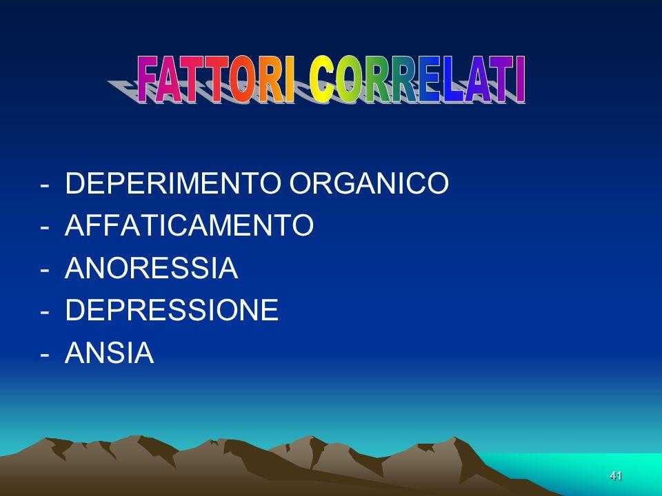 . FATTORI CORRELATI DEPERIMENTO ORGANICO AFFATICAMENTO ANORESSIA