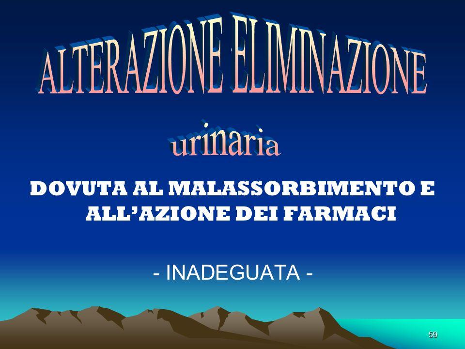 . ALTERAZIONE ELIMINAZIONE urinaria