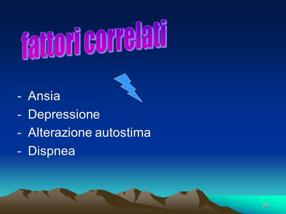 . fattori correlati Ansia Depressione Alterazione autostima Dispnea