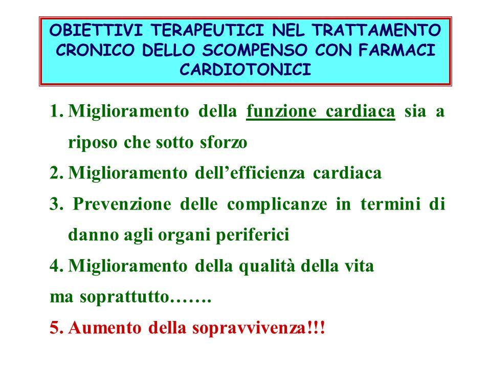 Miglioramento della funzione cardiaca sia a riposo che sotto sforzo