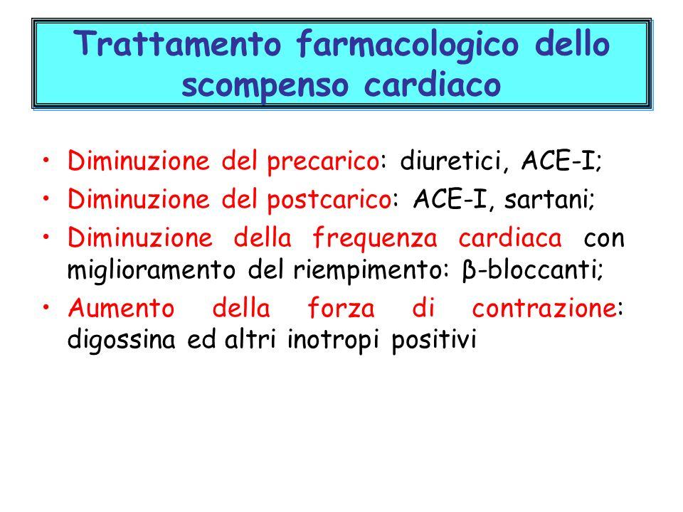 Trattamento farmacologico dello scompenso cardiaco