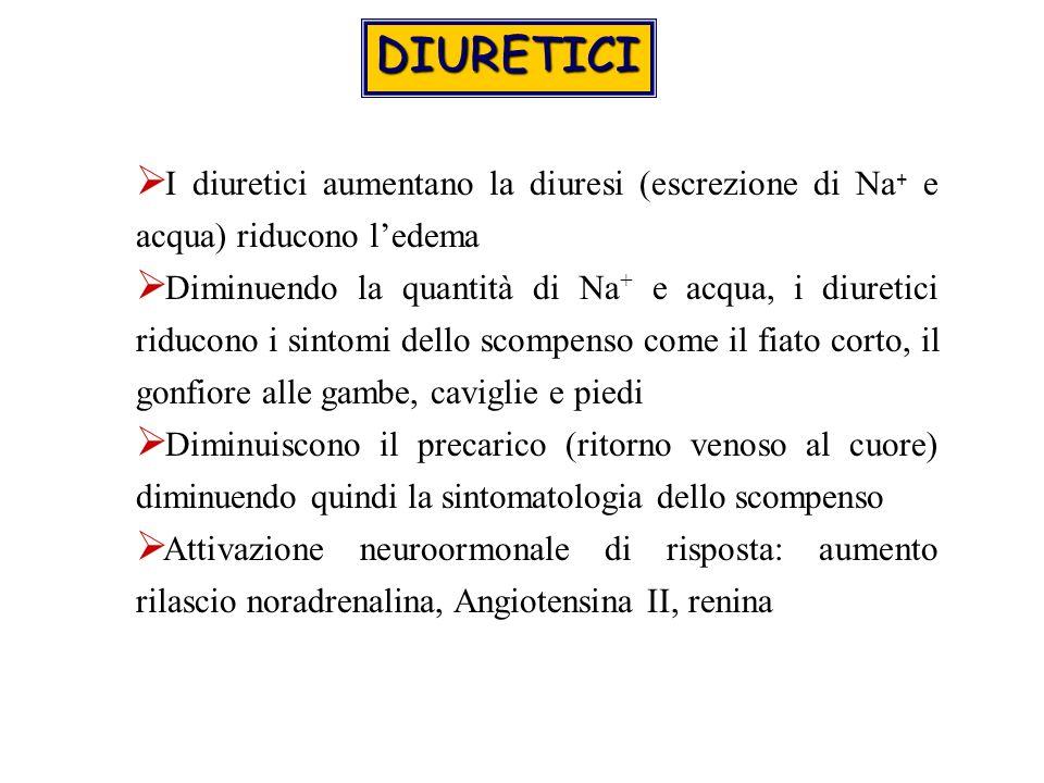DIURETICI I diuretici aumentano la diuresi (escrezione di Na+ e acqua) riducono l'edema.