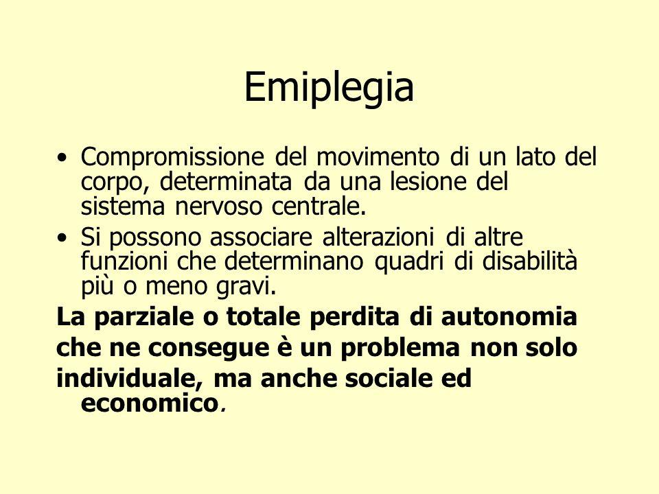 Emiplegia Compromissione del movimento di un lato del corpo, determinata da una lesione del sistema nervoso centrale.