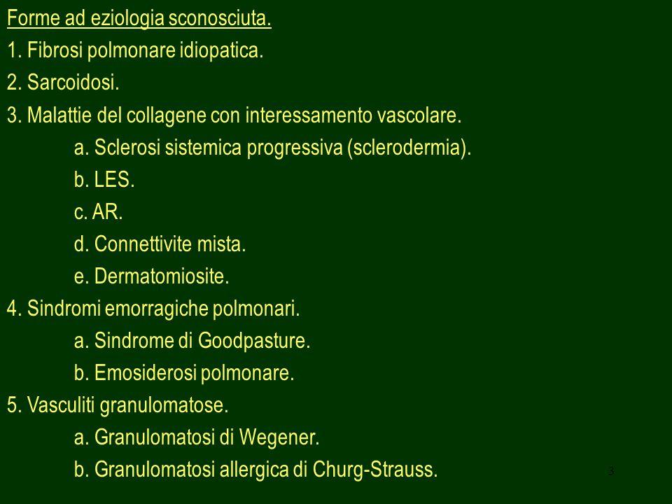 Forme ad eziologia sconosciuta.