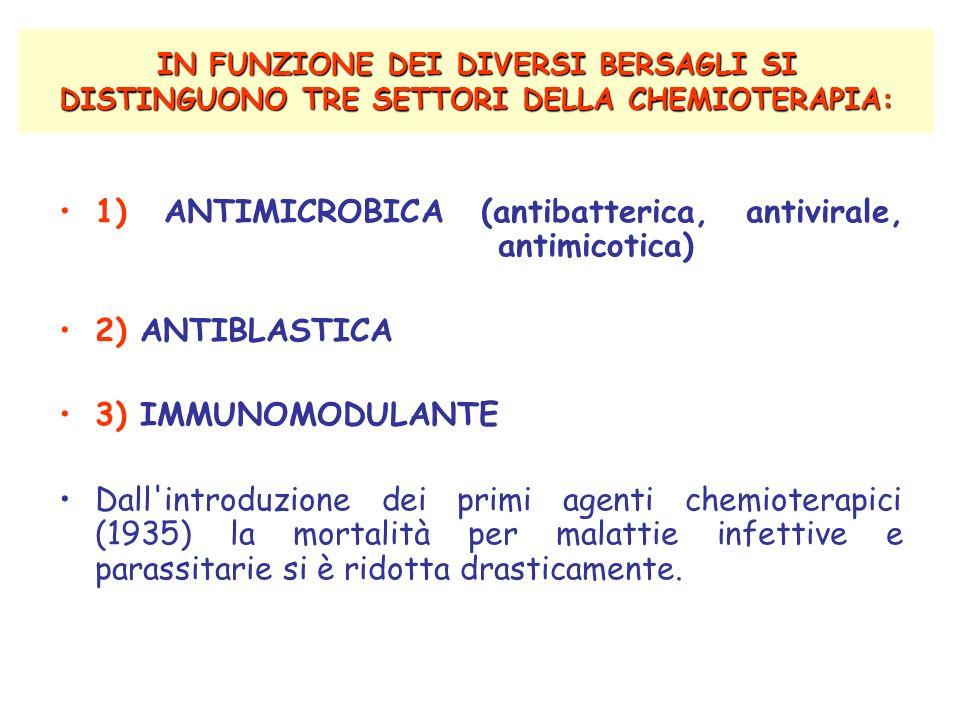 1) ANTIMICROBICA (antibatterica, antivirale, antimicotica)