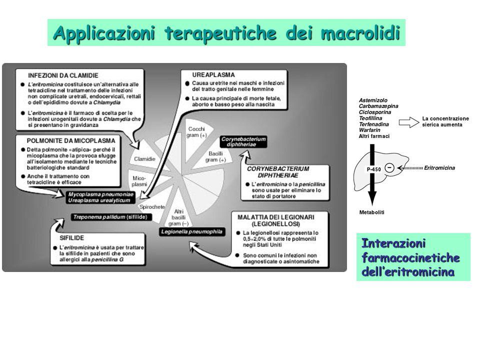 Applicazioni terapeutiche dei macrolidi