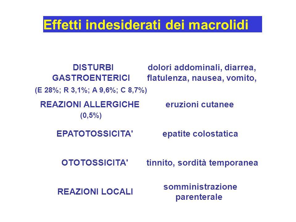 Effetti indesiderati dei macrolidi