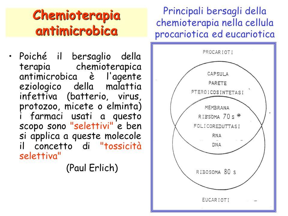 Chemioterapia antimicrobica