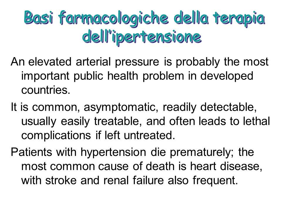 Basi farmacologiche della terapia dell'ipertensione