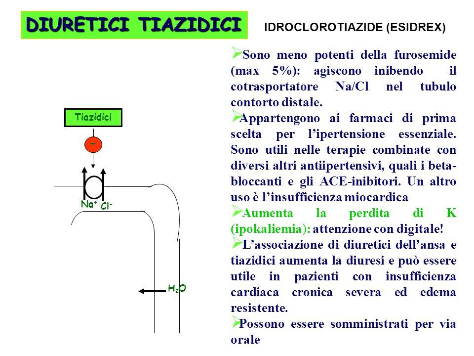 DIURETICI TIAZIDICI IDROCLOROTIAZIDE (ESIDREX)