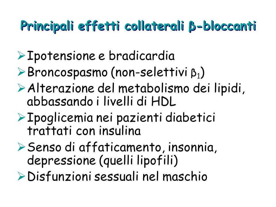 Principali effetti collaterali β-bloccanti