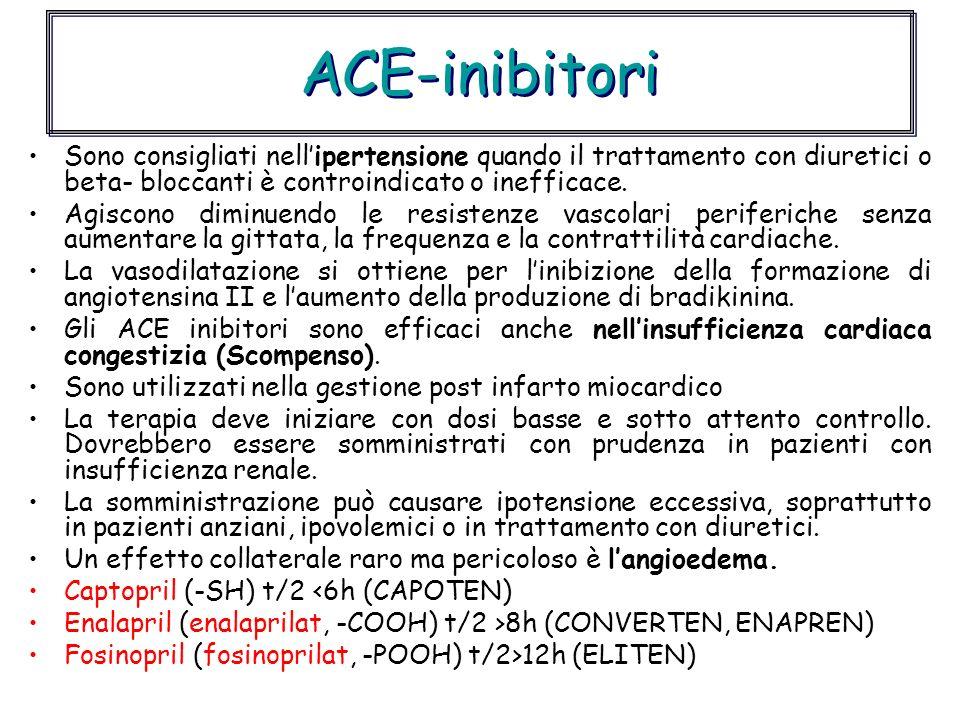ACE-inibitori Sono consigliati nell'ipertensione quando il trattamento con diuretici o beta- bloccanti è controindicato o inefficace.
