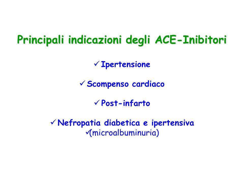 Principali indicazioni degli ACE-Inibitori