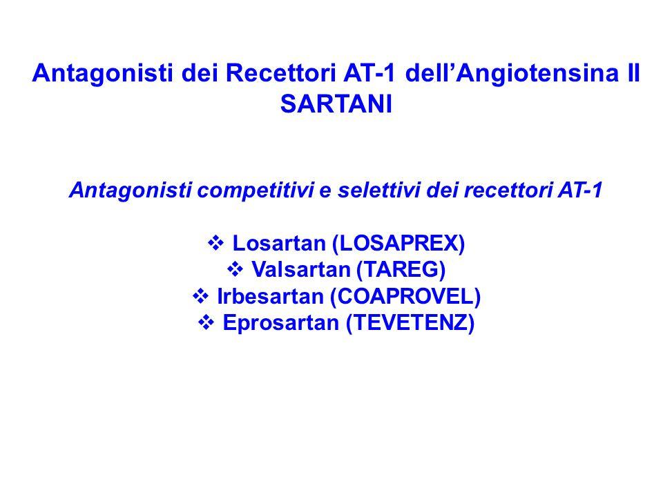 Antagonisti dei Recettori AT-1 dell'Angiotensina II SARTANI