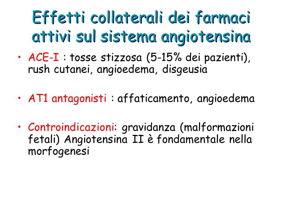 Effetti collaterali dei farmaci attivi sul sistema angiotensina