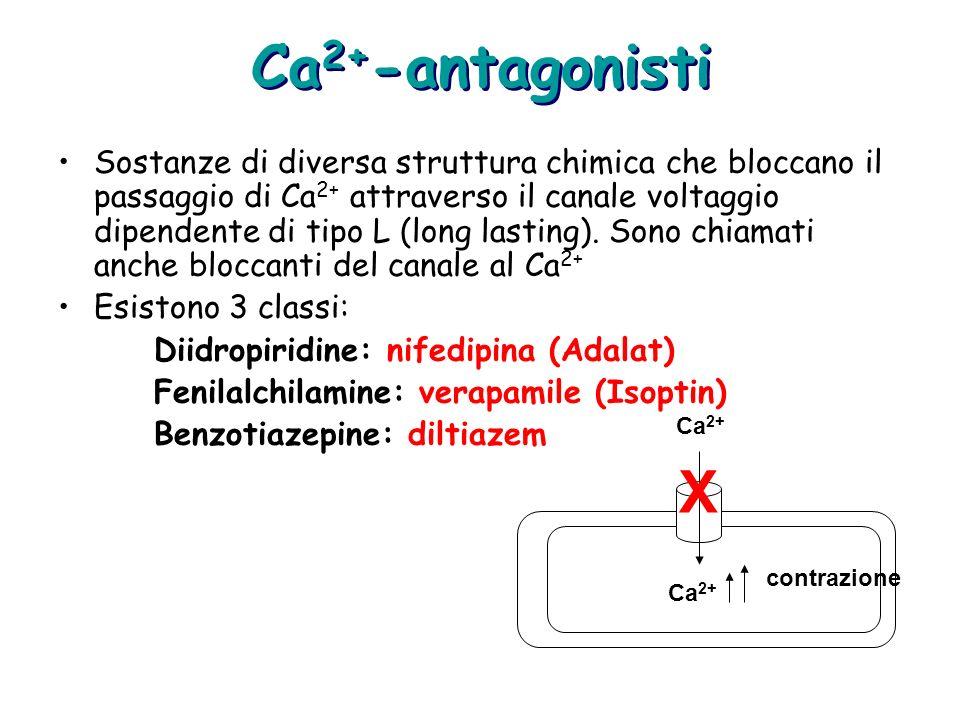 Ca2+-antagonisti