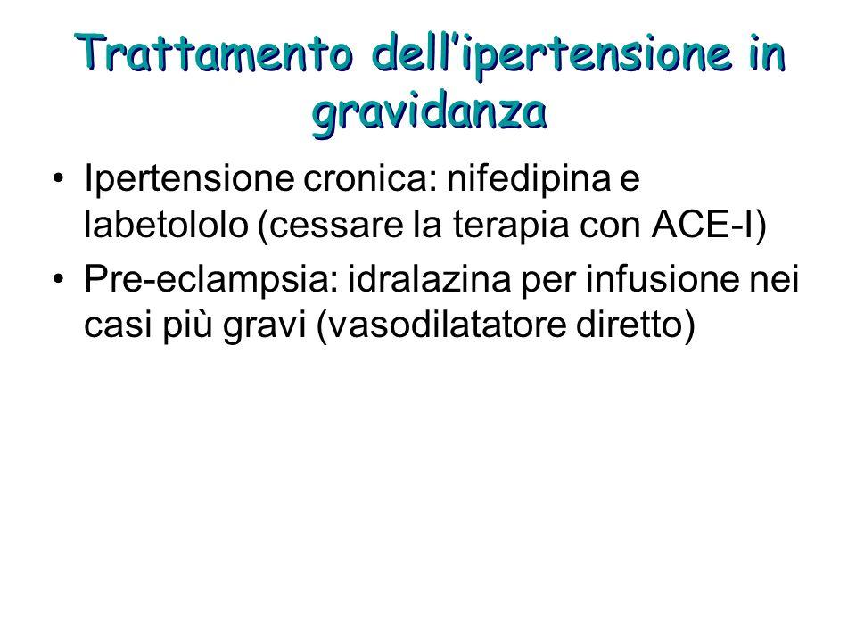 Trattamento dell'ipertensione in gravidanza