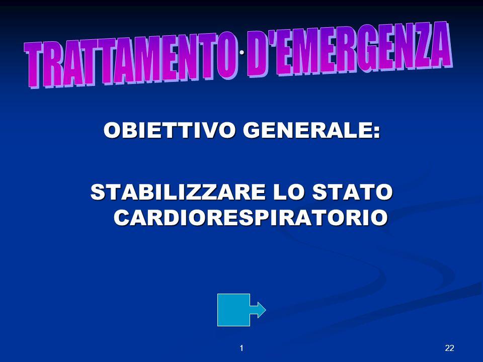 . TRATTAMENTO D EMERGENZA OBIETTIVO GENERALE: