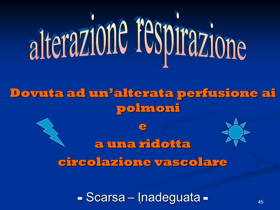 . alterazione respirazione Dovuta ad un'alterata perfusione ai polmoni