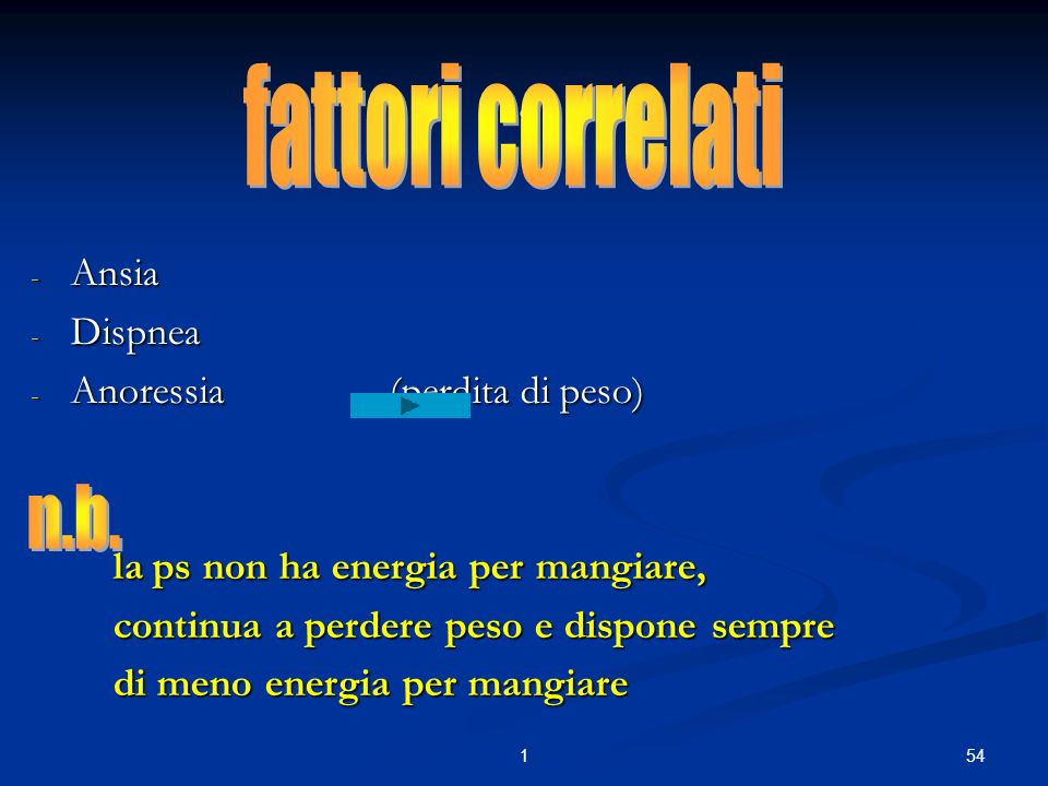 . fattori correlati n.b. Ansia Dispnea Anoressia (perdita di peso)