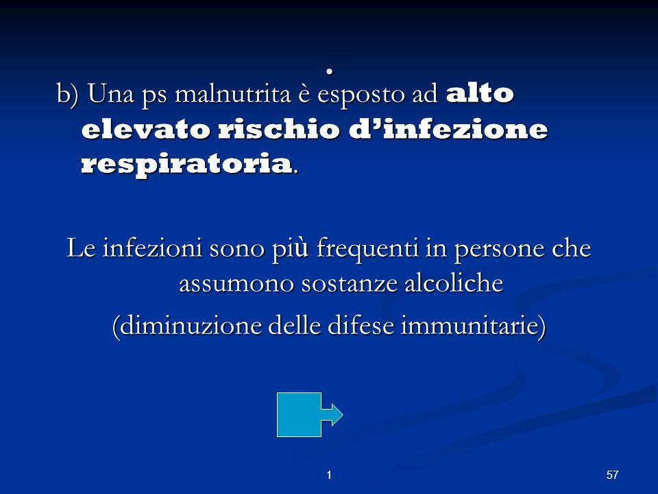 (diminuzione delle difese immunitarie)