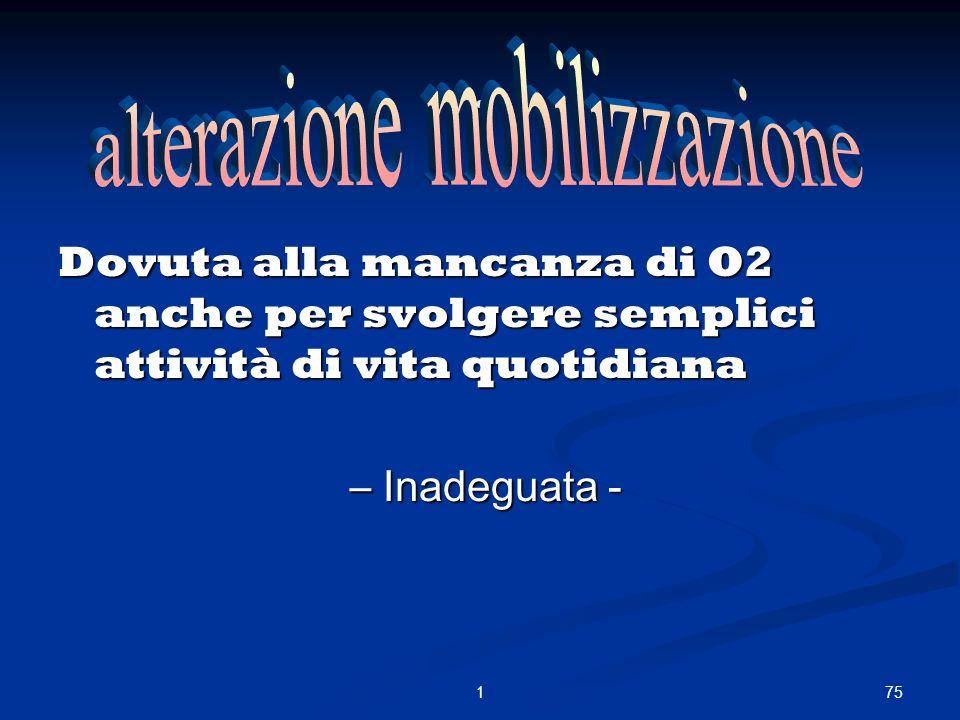 alterazione mobilizzazione