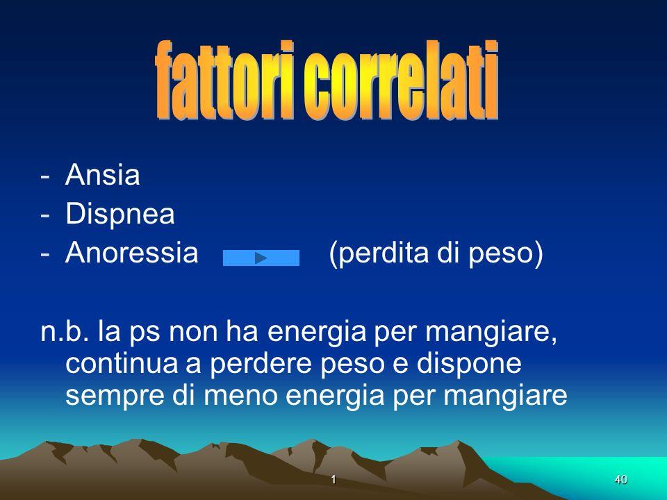 . fattori correlati Ansia Dispnea Anoressia (perdita di peso)