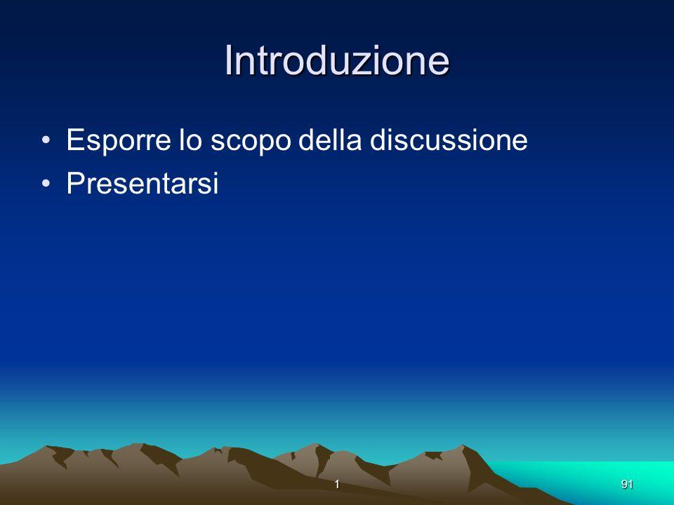 Introduzione Esporre lo scopo della discussione Presentarsi 1