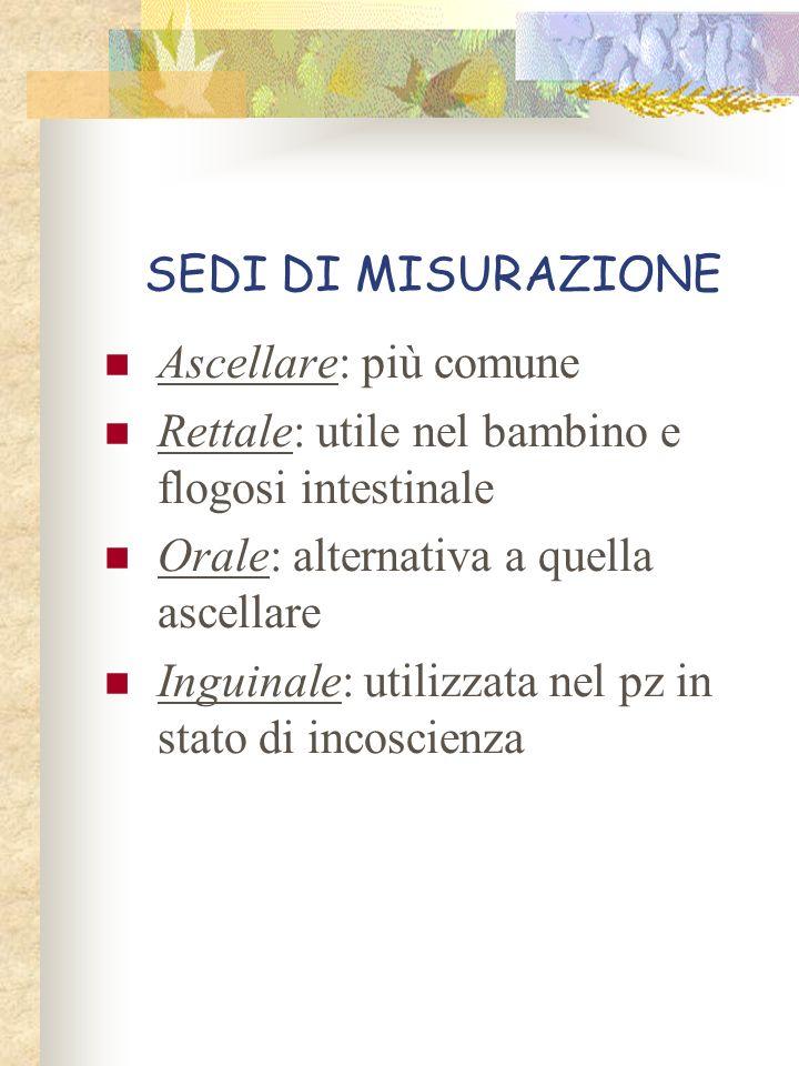 SEDI DI MISURAZIONE Ascellare: più comune. Rettale: utile nel bambino e flogosi intestinale. Orale: alternativa a quella ascellare.