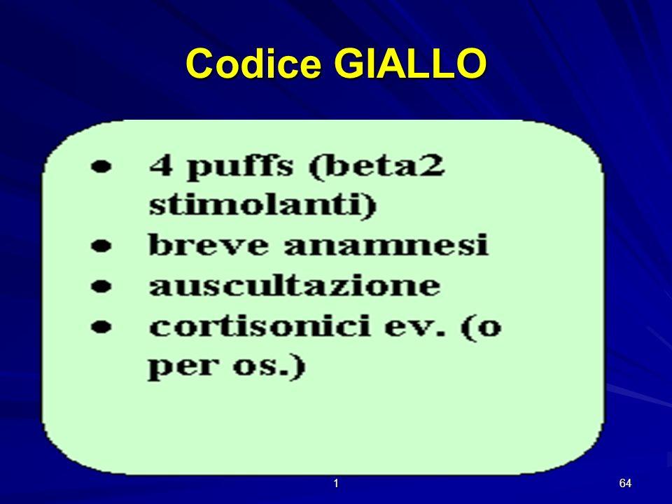 Codice GIALLO 1
