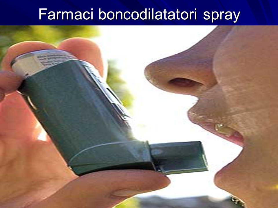 Farmaci boncodilatatori spray