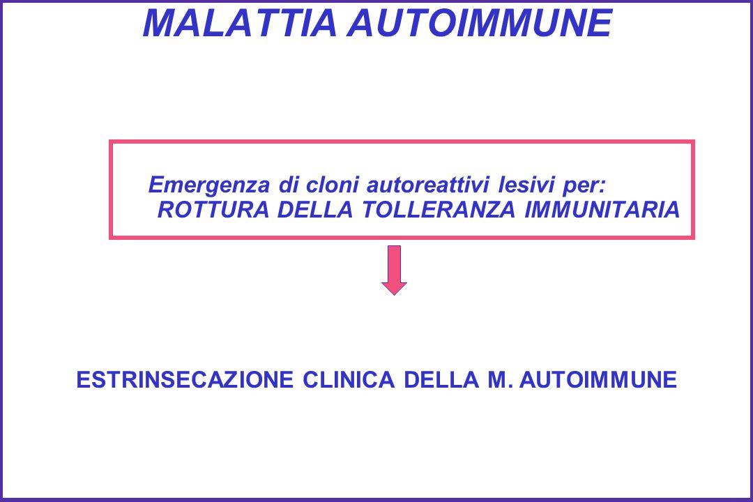 ESTRINSECAZIONE CLINICA DELLA M. AUTOIMMUNE