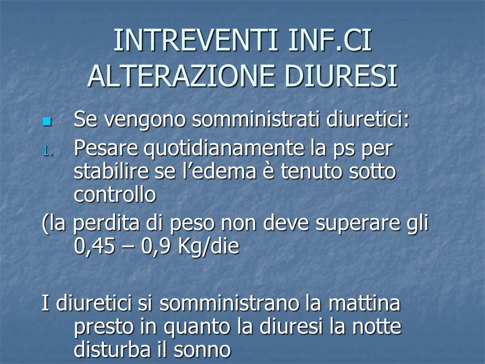 INTREVENTI INF.CI ALTERAZIONE DIURESI