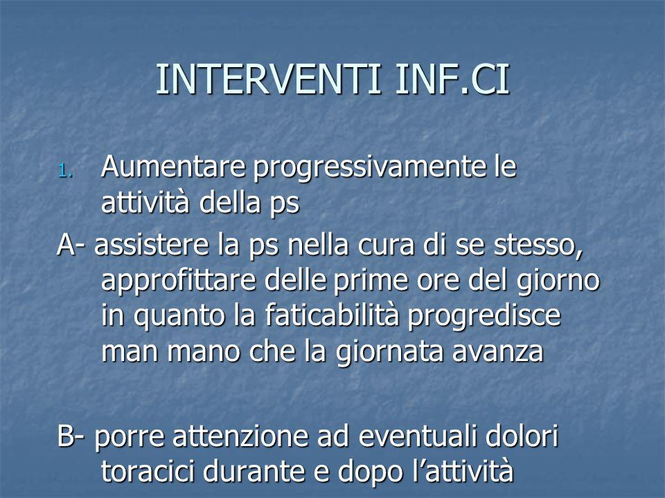 INTERVENTI INF.CI Aumentare progressivamente le attività della ps