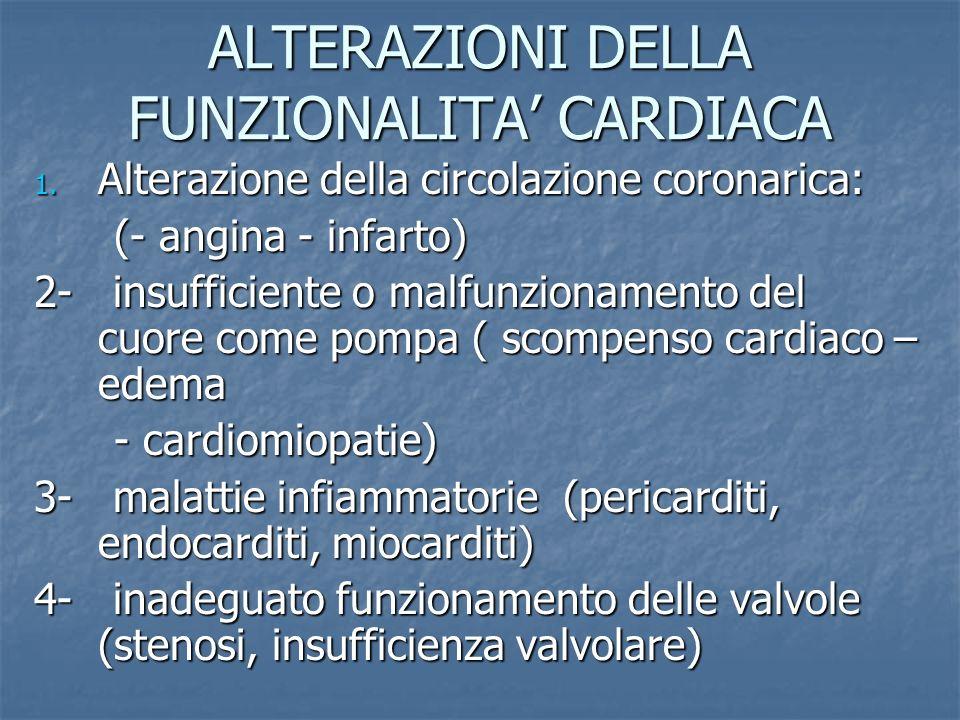 ALTERAZIONI DELLA FUNZIONALITA' CARDIACA
