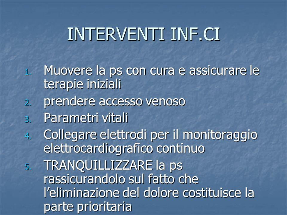 INTERVENTI INF.CI Muovere la ps con cura e assicurare le terapie iniziali. prendere accesso venoso.