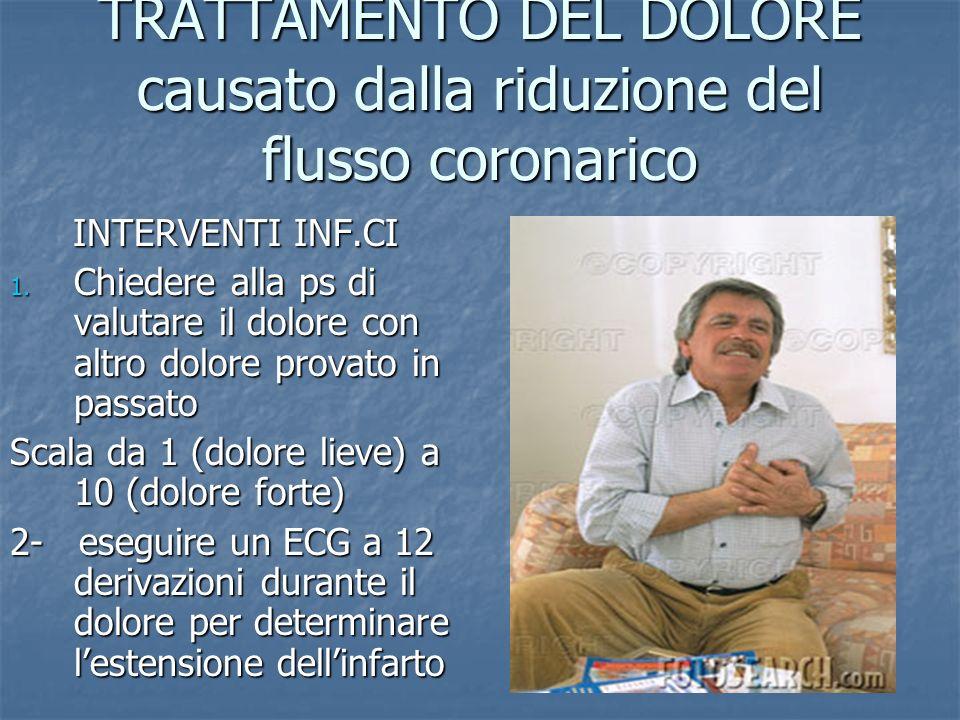 TRATTAMENTO DEL DOLORE causato dalla riduzione del flusso coronarico