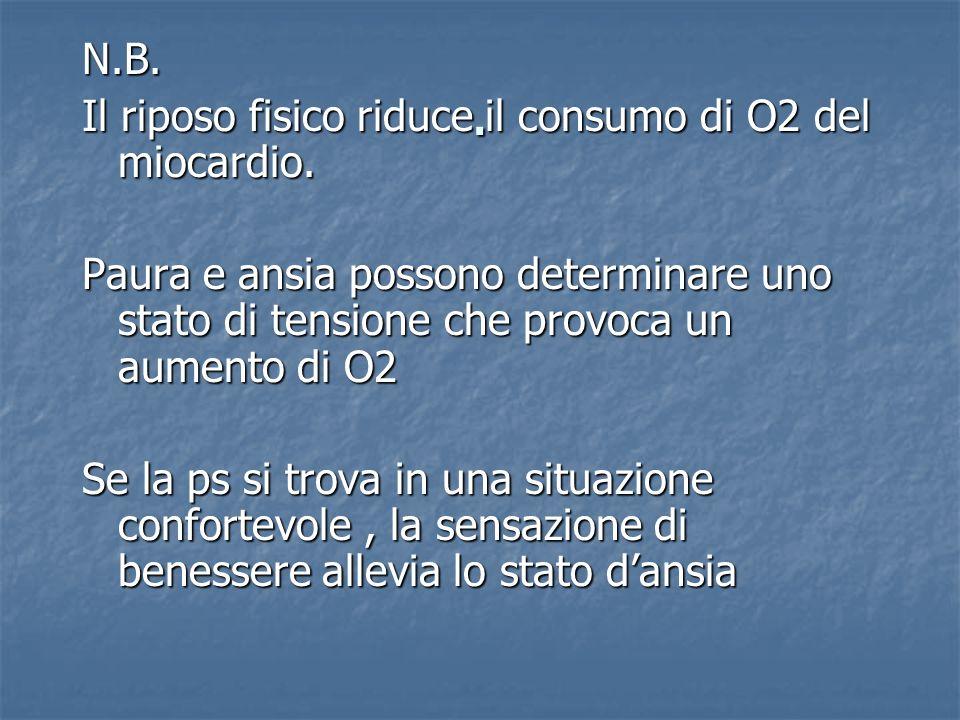 . N.B. Il riposo fisico riduce il consumo di O2 del miocardio.